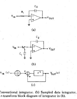 switched capacitor integrator tutorial switched capacitor filter tutorial 28 images second order low pass filter using switched