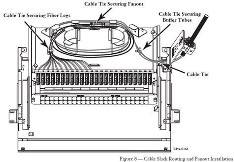 Pch 01u - corning pch 01u pretium rack mountable 1u fiber optic splice and patch fosco connect