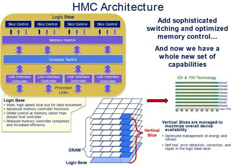 ddr layout guidelines micron beyond ddr4 the differences between wide i o hbm and