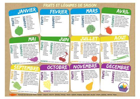 Calendrier Des Calendrier Des Fruits Et L 233 Gumes