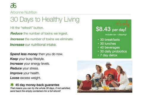 Arbonne 30 Day Detox Guie by 30 Days To Healthy Living Beyond Smore Newsletters For