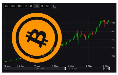 bitcoin forex forex brokers scramble to add bitcoin trading tgs news