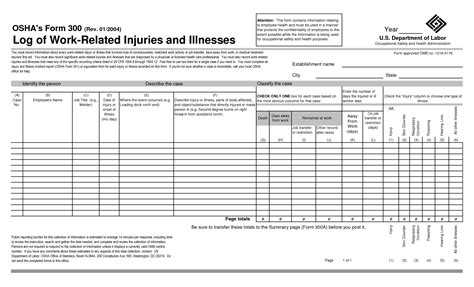 sharps injury log template sharps injury log template image collections template