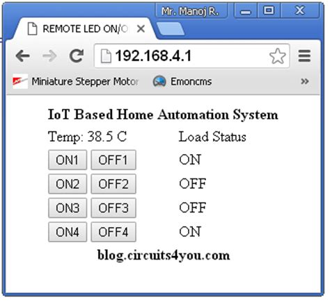 Ip Based Home Automation Iot Based Home Automation Project Circuits4you