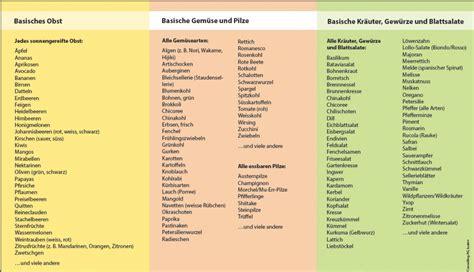 niereninsuffizienz ernährung tabelle saure und basische lebensmittel organic power drink