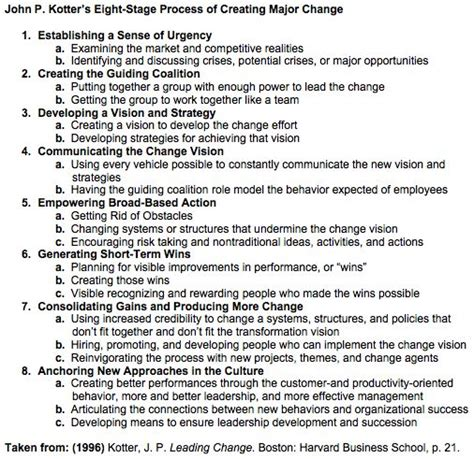 kotter mindtools 382 best images about change management concepts on