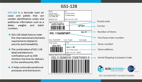 Gs1 128 Label Template