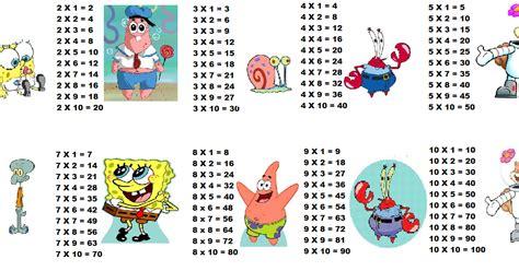 tablas interactivas arco 205 ris de fantas 205 a juegos de tablas de multiplicar