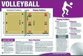 Printable High School Volleyball Rules | basic volleyball rules