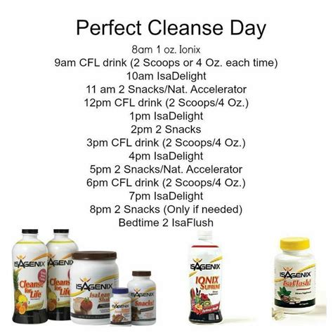 Detox Cleanse Retreat East Coast by Isagenix 2 Day Cleanse 7 Years Younger Diet Pdf