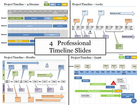 Powerpoint Project Timeline Planning Template Project Timeline Template