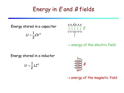 energy in capacitor lecture 28 lc rlc circuits