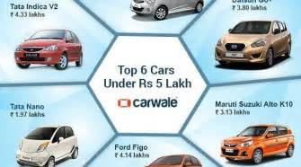 Electric Cars In India Carwale Top 6 Cars Rs 5 Lakh Carwale Carwale