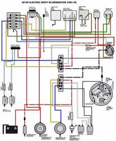 need wiring diagram for 1966 40hp evinrude rkl 28b page 1 iboats boating forums 609696