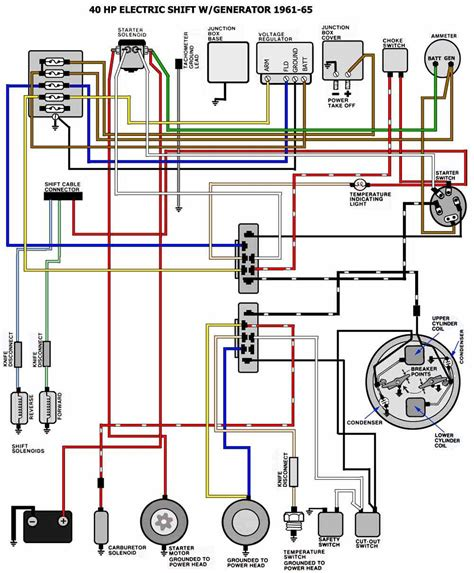jeep ignition switch wiring diagram new wiring diagram 2018