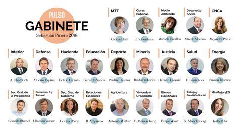 gabinete de la presidencia del gobierno revisa la lista de los 23 ministros del gabinete del
