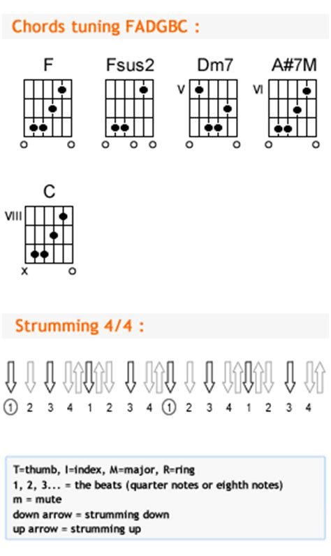 guitar tutorial the scientist 301 moved permanently