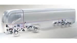 Knorr Air Brake System Knorr Bremse Ag Digital Vernetzt Und Automatisiert