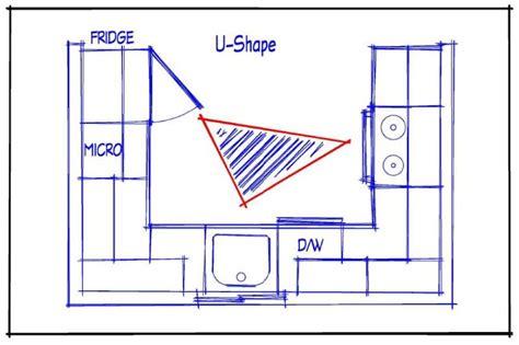 u shaped kitchen design layout u shaped kitchen layout home decor interior exterior
