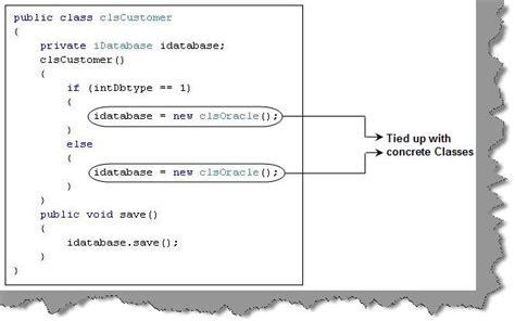 repository pattern vb net di using unity application blocks c asp net vb net
