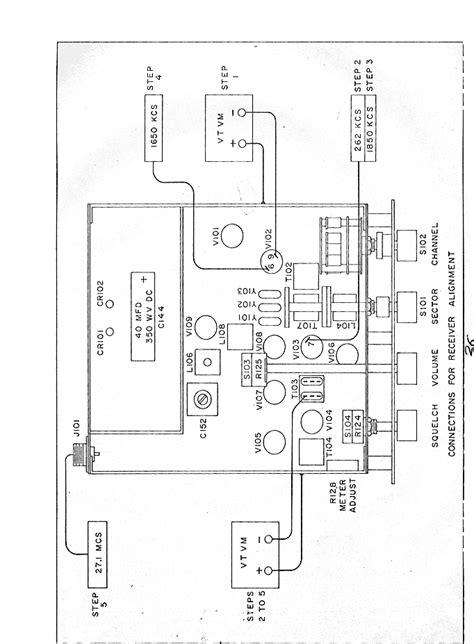 layout and schematic check squelch circuit schematic squelch threshold elsavadorla