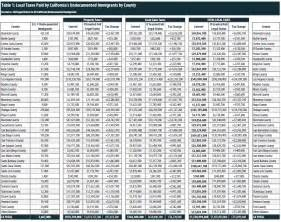 ca tax table california state income tax tables