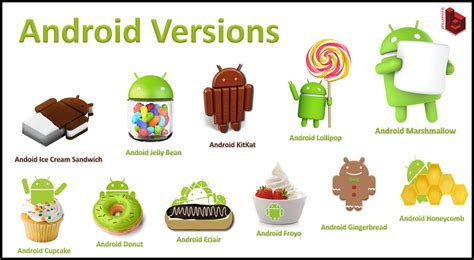 android versions names list of android version names