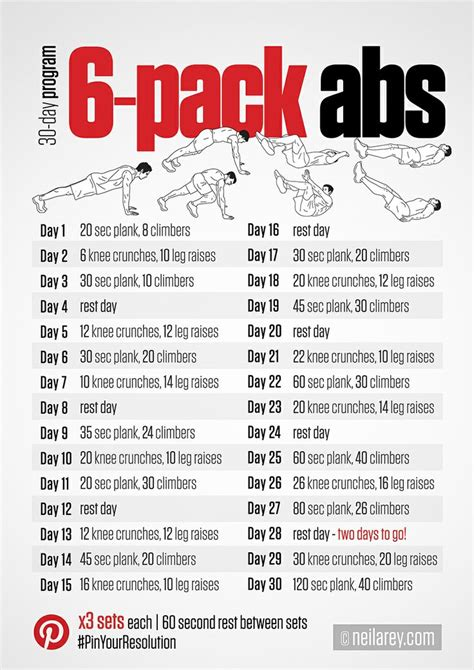 six pack in 30 days exercise