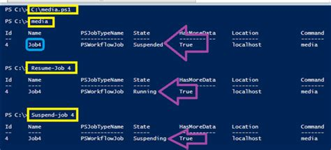 powershell workflow powershell workflow survival guide technet articles