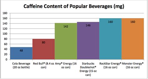 energy drink vs soda are americans replacing soda with something worse vox