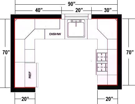 shaped kitchen dimensions google search kitchen