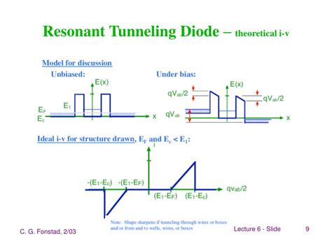 tunnel diode ppt tunnel diode application ppt 28 images tunnel junctions and applications of tunneling ppt
