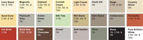 sandtex 174 smooth masonry paint