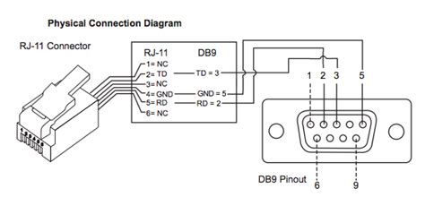 null modem layout serial cable wiring diagram wiring diagram with description