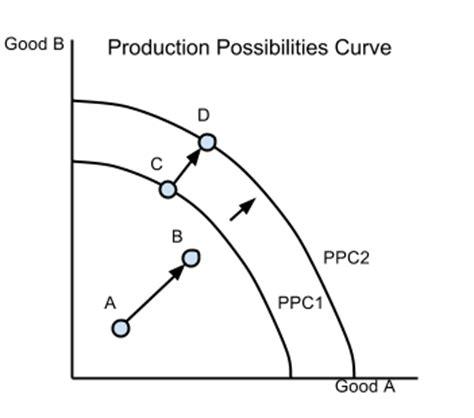 ppc diagram ppc wiring diagram diagram wiring diagram odicis