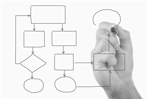 Design Management Consultants   management consultants vs creative agencies peter j thomson
