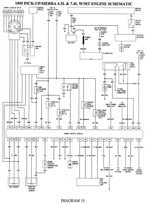 cadillac deville  sfi dohc cyl repair guides wiring diagrams wiring diagrams