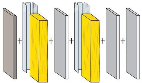 pannelli termoacustici per interni involucri e sistemi isolanti