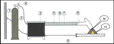 Elektrode Tungsten Las Argon cara las argon kawatlas jayamanunggal