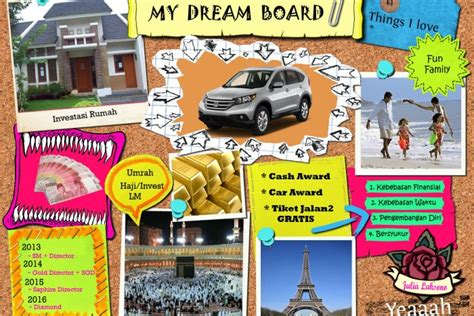 Design A Dream Board | how do i get more production from my team fordyce letter