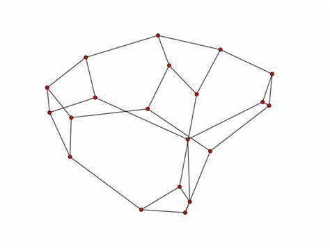 spectral layout networkx 复杂网络分析库networkx学习笔记 3 网络演化模型 开源中国社区