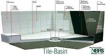 tile basin product details shower pan shower base