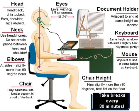 Proper Computer Desk Height Safety Committee Ergonomic Information Safety Committee Community College