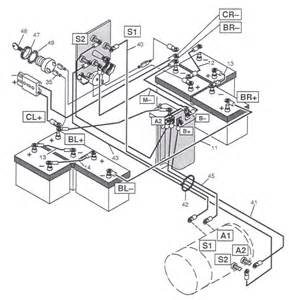 diagram ezgo gas golf cart wiring ez go diagram free
