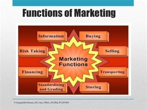 Mb2 Marketing Functions Producers Mba Research by Principles Of Marketing