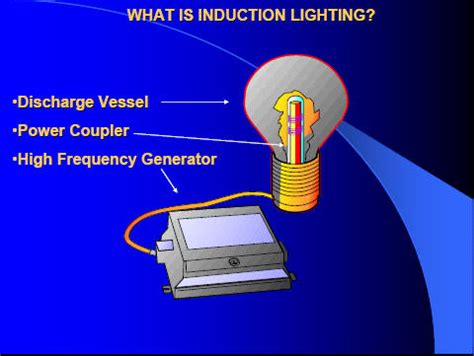 hf generator induction lighting freezer lights what is induction
