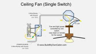 Wiring For A Ceiling Fan With Light Ceiling Fan Wiring Diagram Single Switch