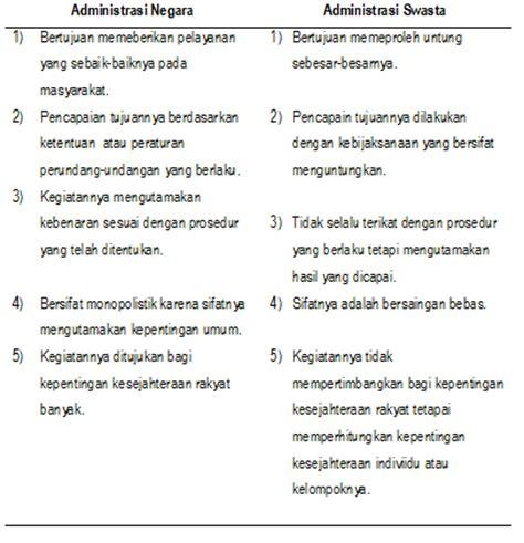 Manajemen Administrasi Organisasi Pendidikan Mulyono Ma kumpulan makalah ruang lingkup administrasi dan manajemen kumpulan motivasi tokoh