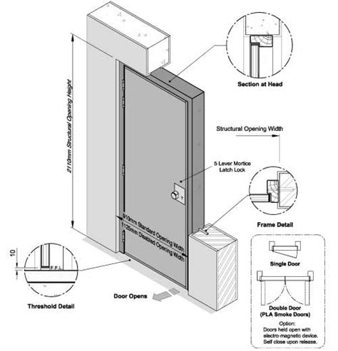 How To Build A Solid Wood Door cell security