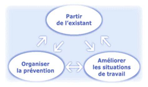 Grille D évaluation Des Risques Psychosociaux by Risques Psychosociaux Rps Isri